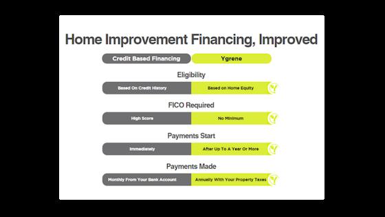 Home Improvement Financing (5).png