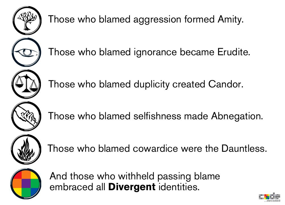 Divergent codes.jpg