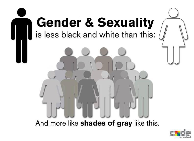 Gender_Sexuality.jpg