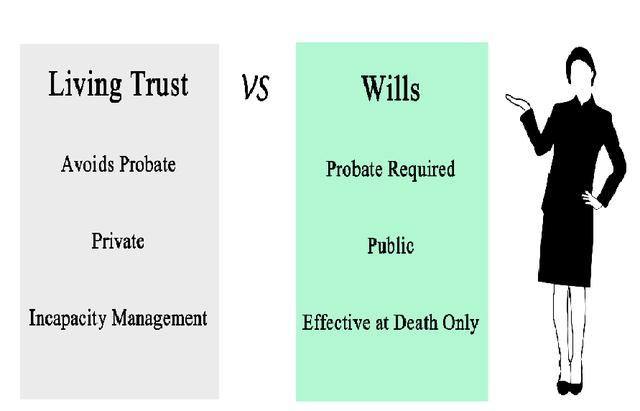 will vs. trust.jpg