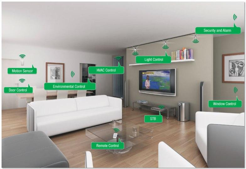 smarthome-aria-systems.jpg