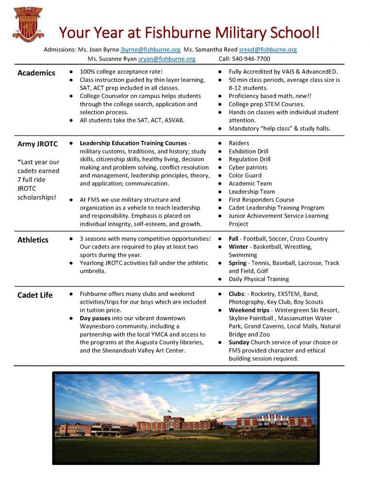 Fishburne-Info-pdf_Page_1-768x985.jpg