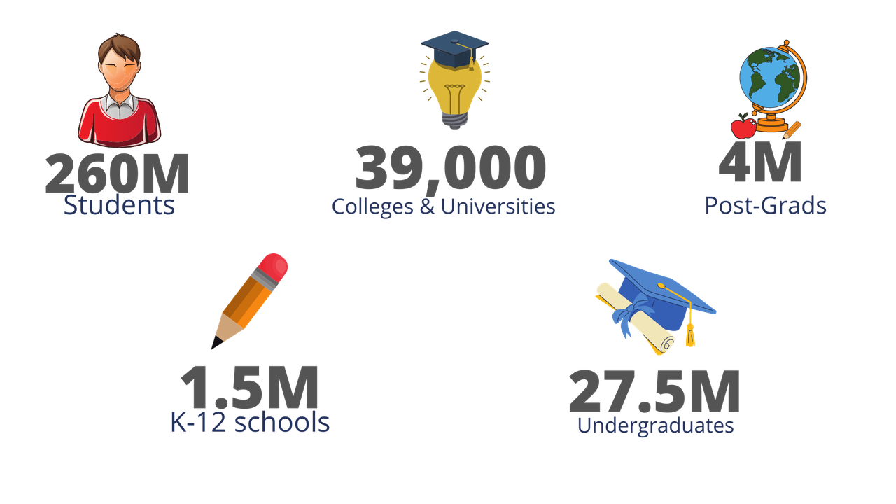 260 million students-3.png