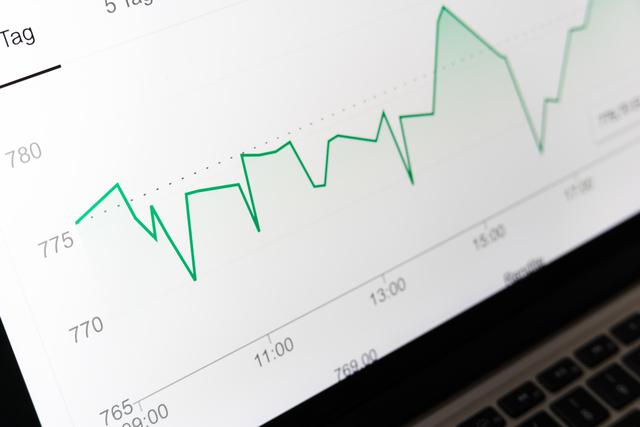 Technology share chart