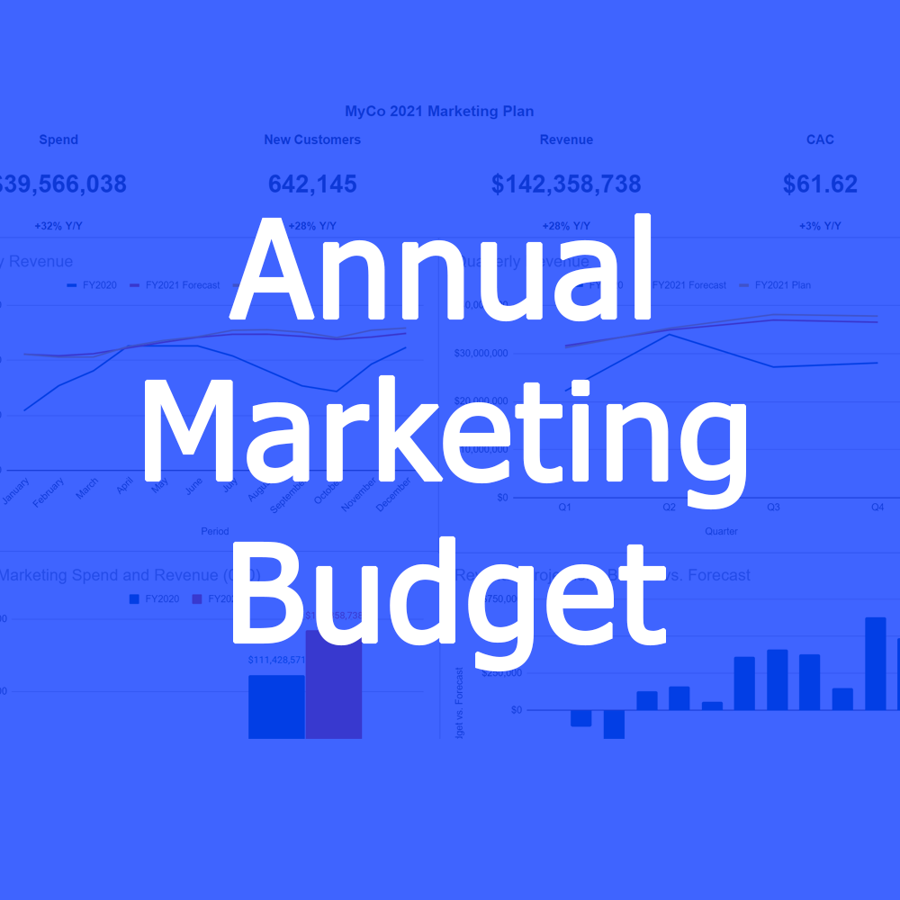 prod_annual_marketing_budget.png