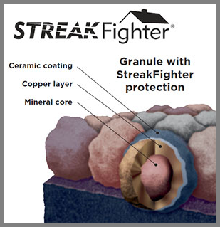 algae-resistant-shingles-streakfighter-graphic.png