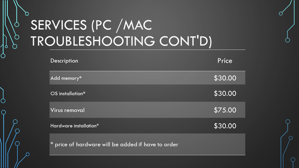 Pc/Mac Troubleshooting (2)