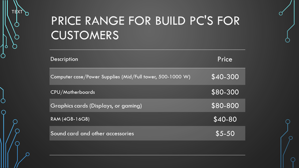Build PCs