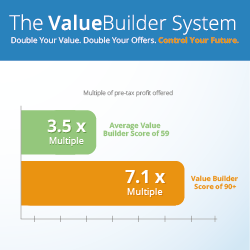 value builder system