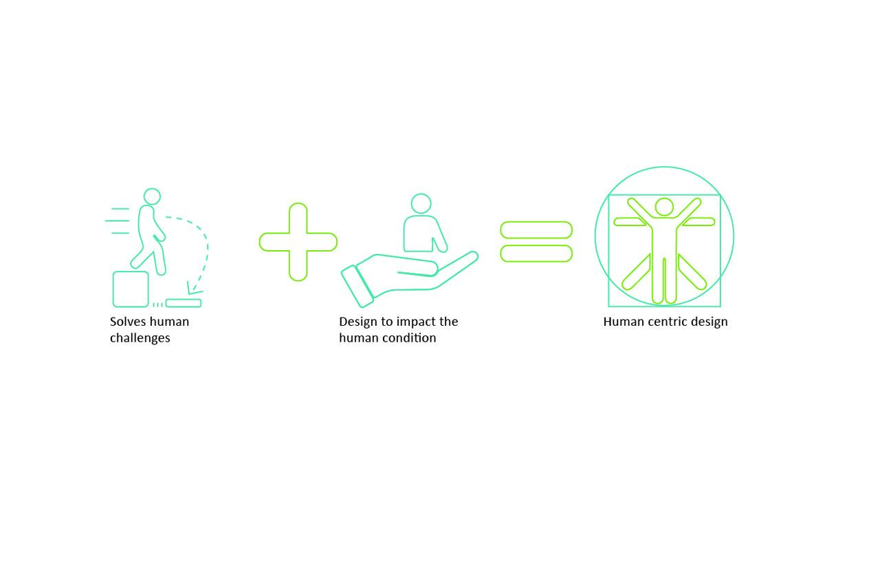 human centric design.jpg