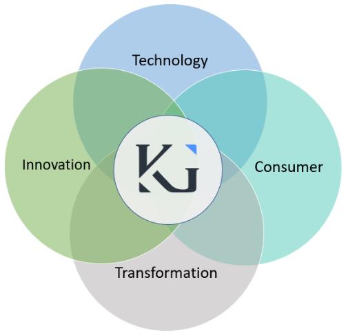 venn diagram for kg.png