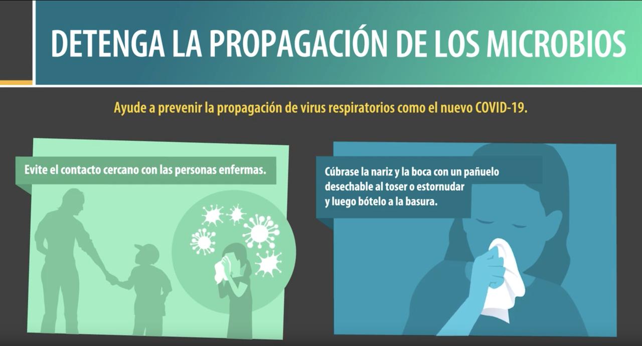 COVID-19 Detenga la propagación de los microbios