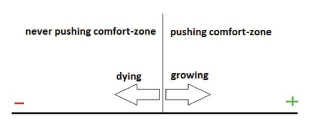 growing-or-dying.jpg