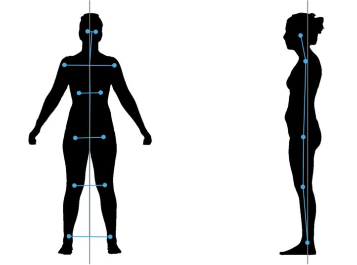 posture analysis.png