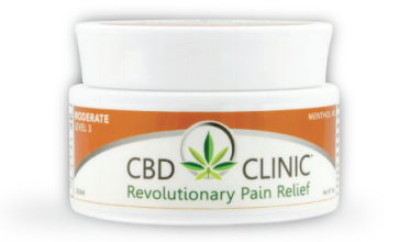 Moderate Muscle and Joint Pain Relief