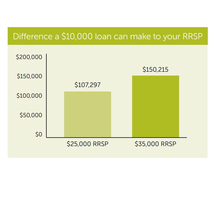 RRSP LoanInfograph.PNG