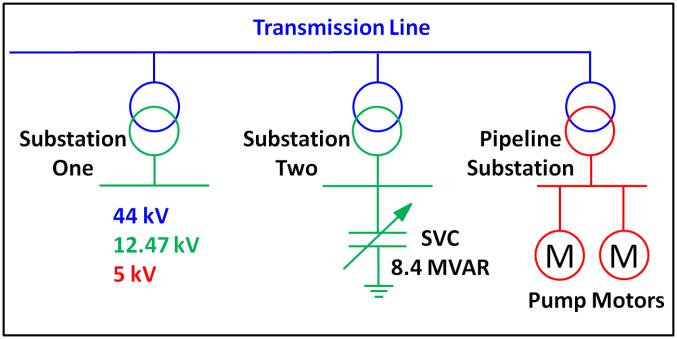 piedmont emc single-line diagram.png